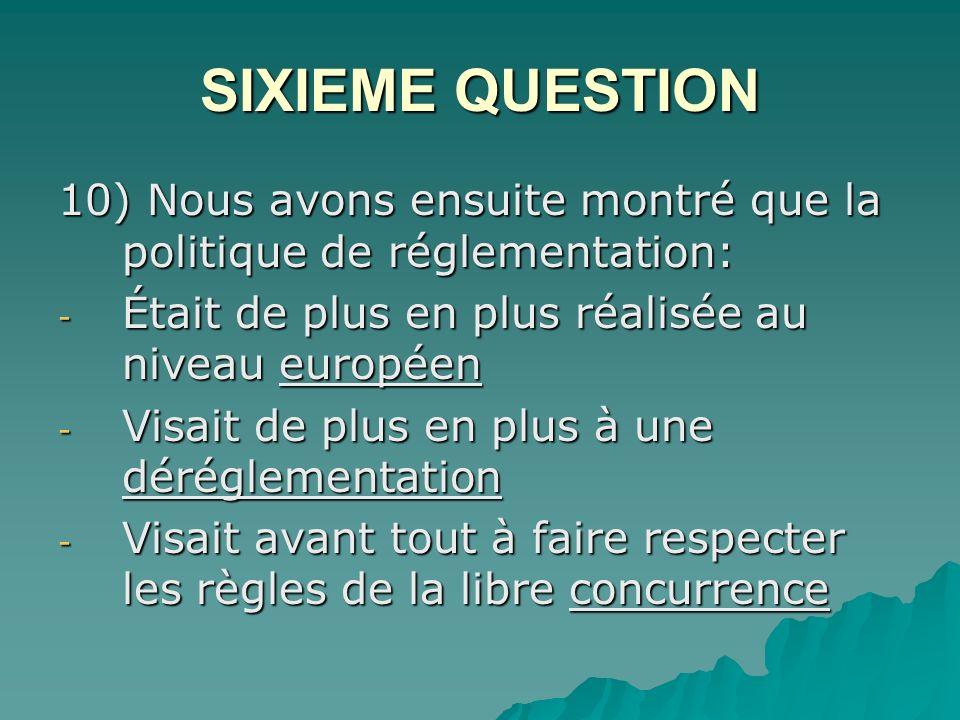 SIXIEME QUESTION 10) Nous avons ensuite montré que la politique de réglementation: Était de plus en plus réalisée au niveau européen.