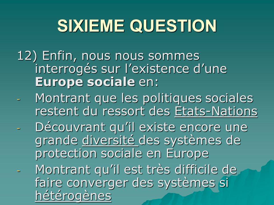 SIXIEME QUESTION 12) Enfin, nous nous sommes interrogés sur l'existence d'une Europe sociale en: