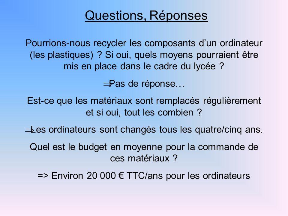 Questions, Réponses