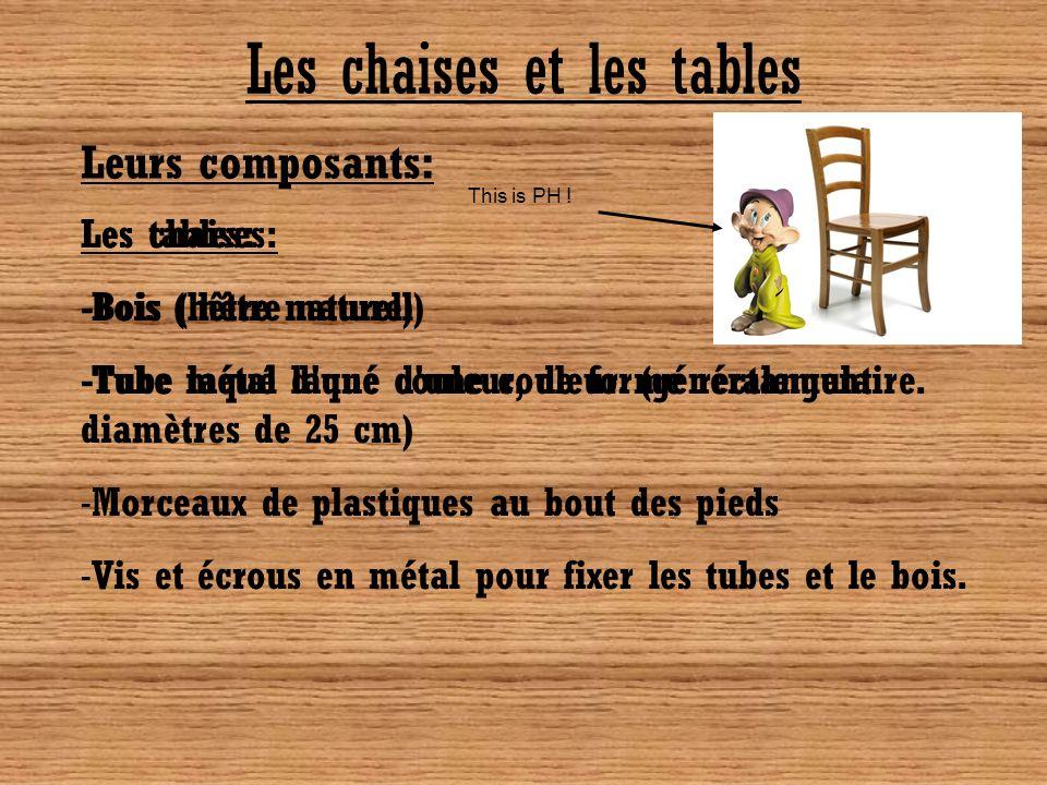 Les chaises et les tables