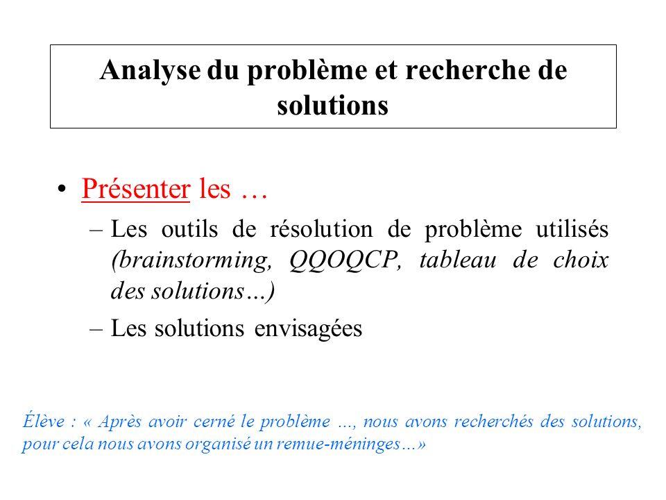 Analyse du problème et recherche de solutions