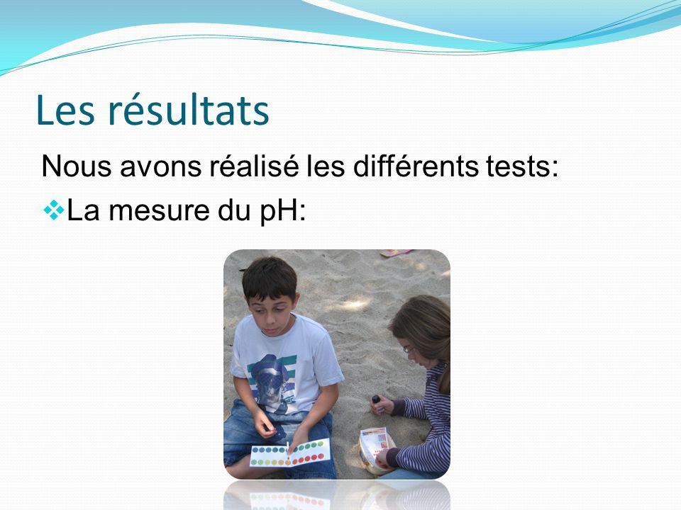 Les résultats Nous avons réalisé les différents tests: