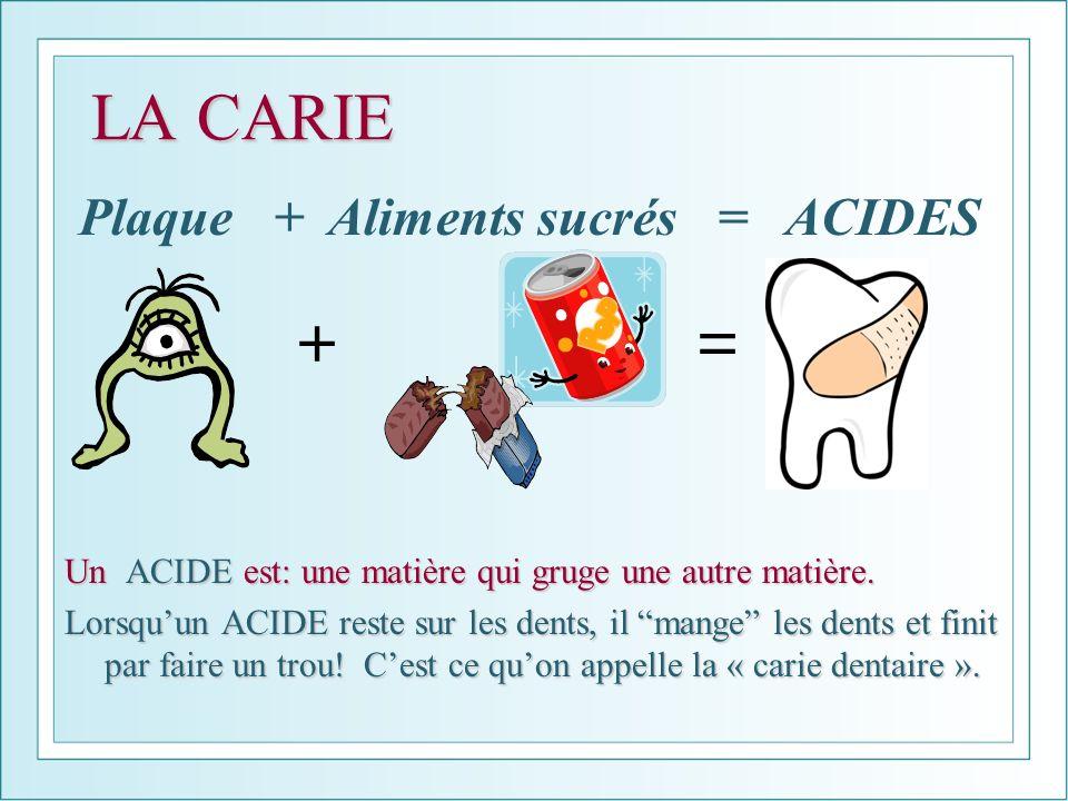 Plaque + Aliments sucrés = ACIDES