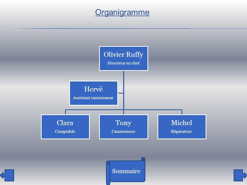 Organigramme Olivier Ruffy Hervé Clara Tony Michel Sommaire