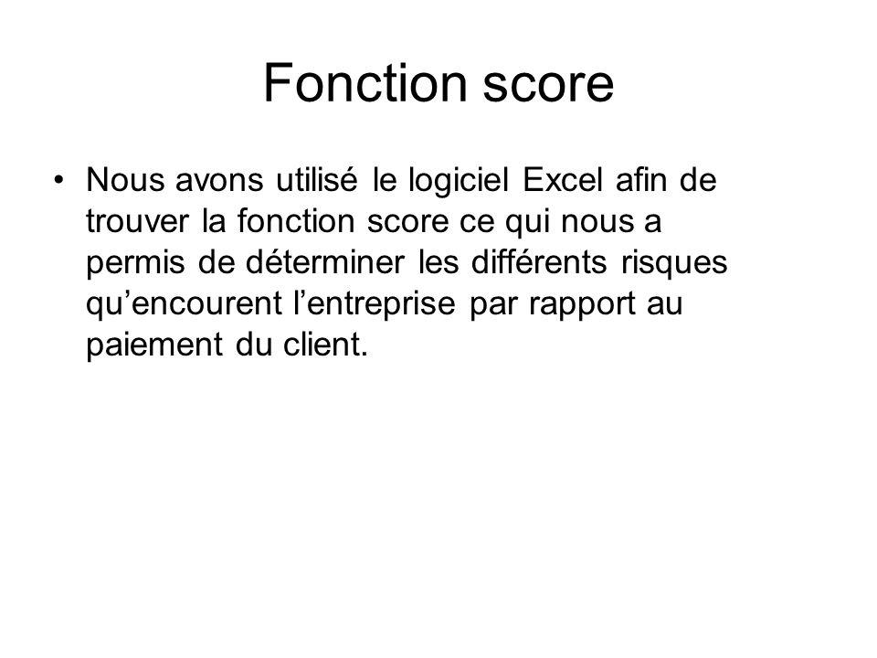 Fonction score