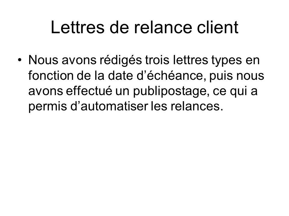 Lettres de relance client