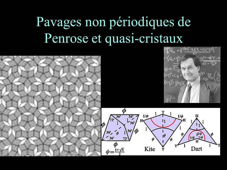 Pavages non périodiques de Penrose et quasi-cristaux