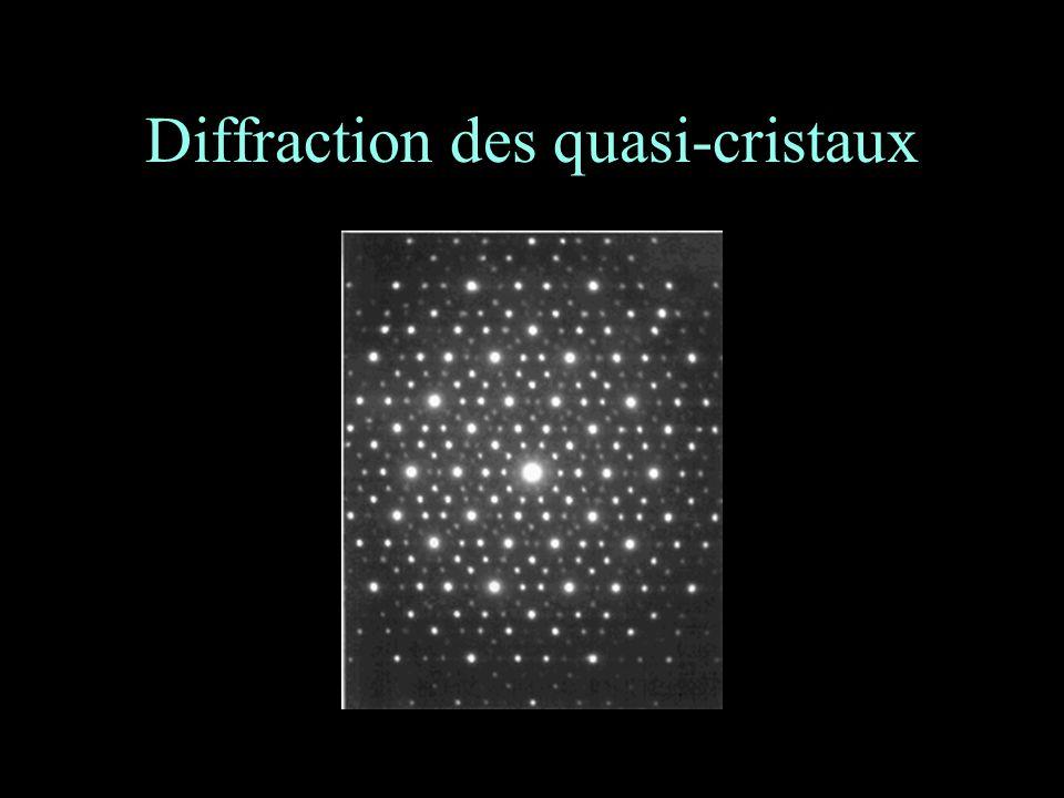 Diffraction des quasi-cristaux