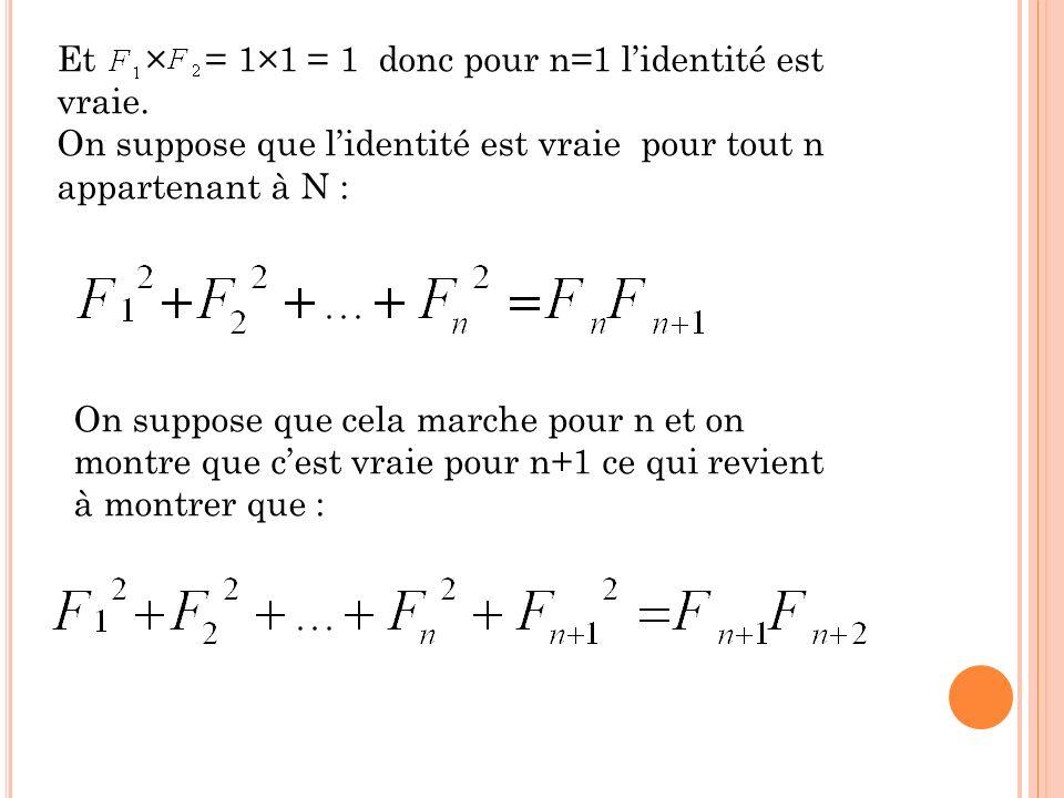 Et × = 1×1 = 1 donc pour n=1 l'identité est vraie.