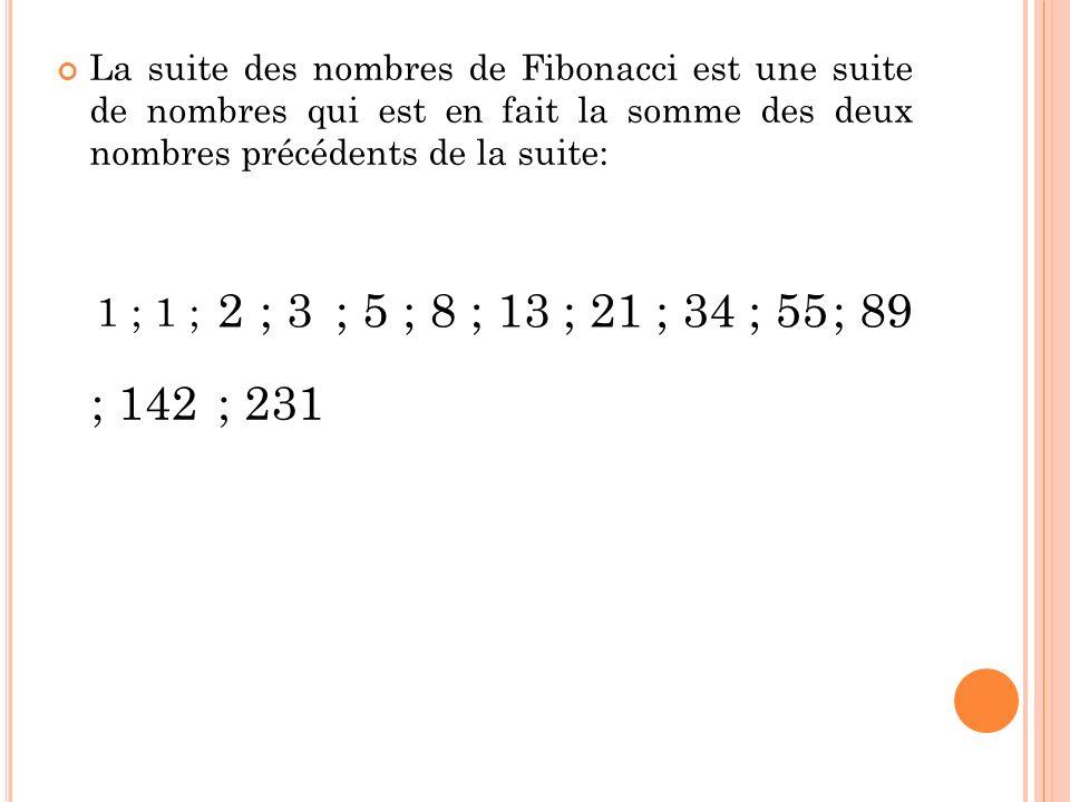 La suite des nombres de Fibonacci est une suite de nombres qui est en fait la somme des deux nombres précédents de la suite: