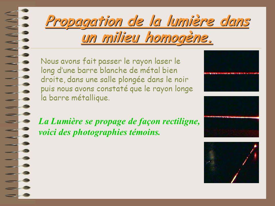 Propagation de la lumière dans un milieu homogène.