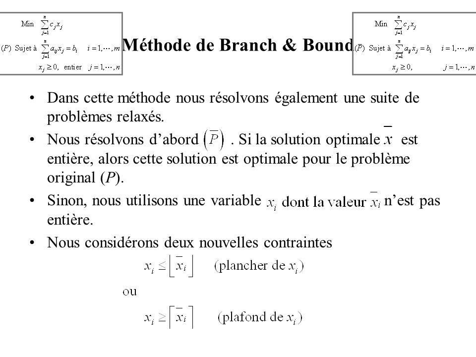 Méthode de Branch & Bound