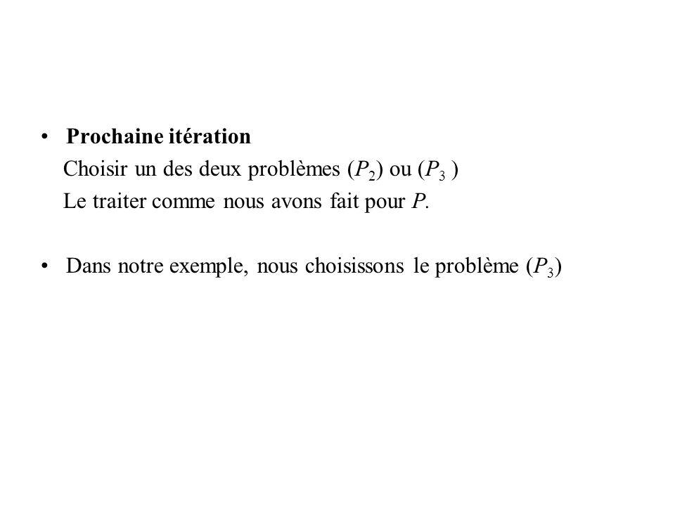 Prochaine itération Choisir un des deux problèmes (P2) ou (P3 ) Le traiter comme nous avons fait pour P.