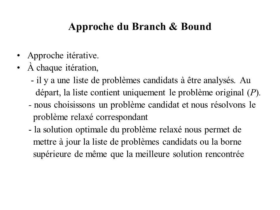 Approche du Branch & Bound