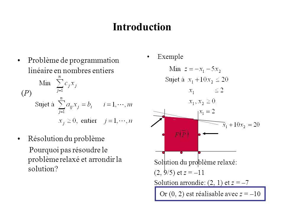 Or (0, 2) est réalisable avec z = –10
