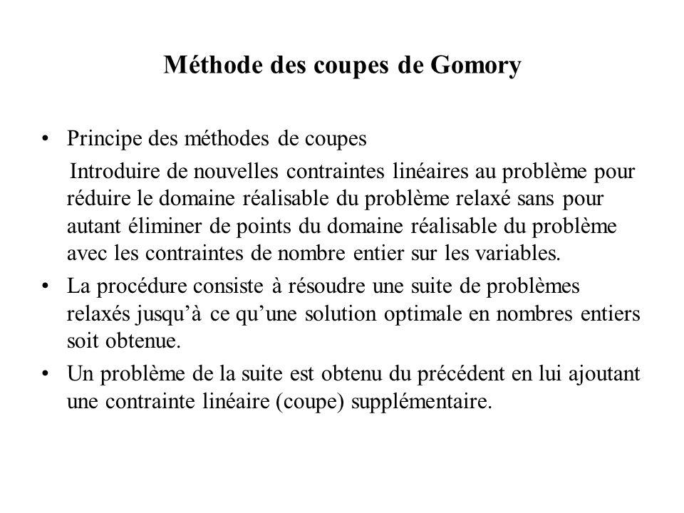 Méthode des coupes de Gomory