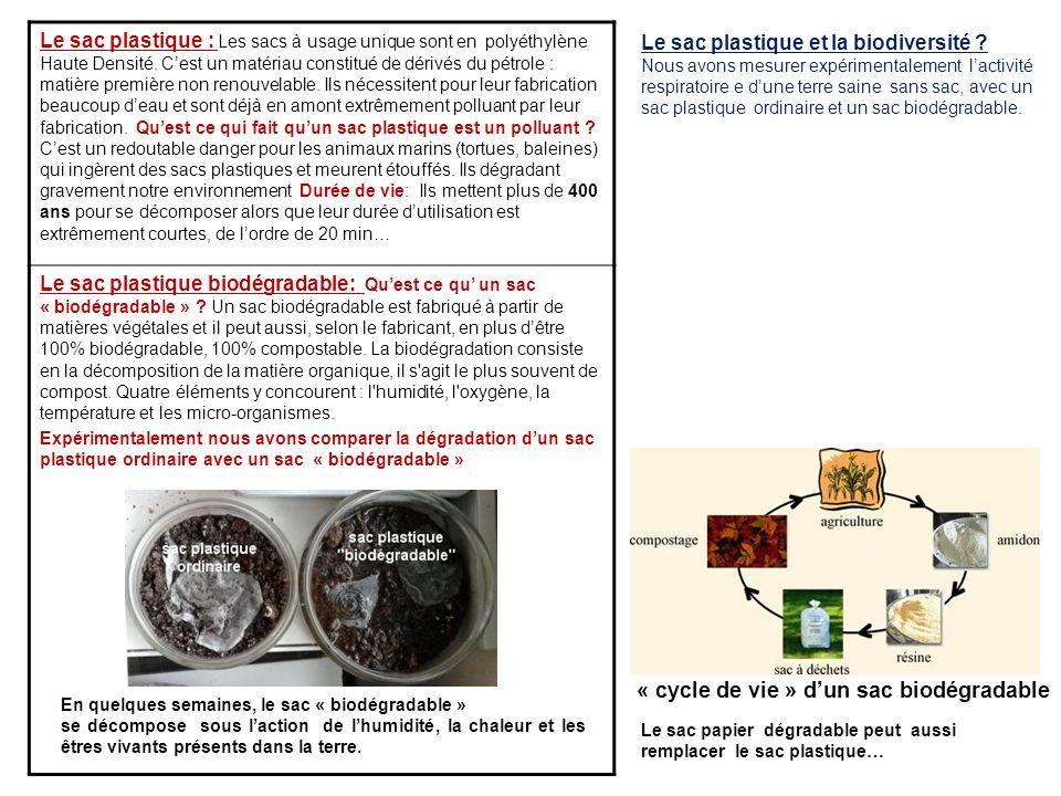 « cycle de vie » d'un sac biodégradable
