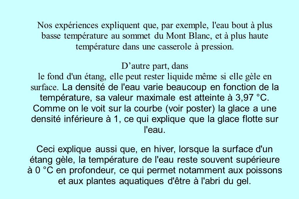 Nos expériences expliquent que, par exemple, l eau bout à plus basse température au sommet du Mont Blanc, et à plus haute température dans une casserole à pression.
