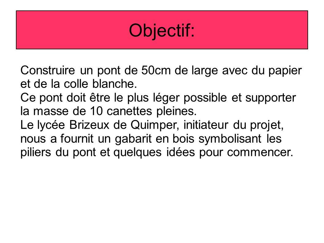 Objectif: Construire un pont de 50cm de large avec du papier et de la colle blanche.