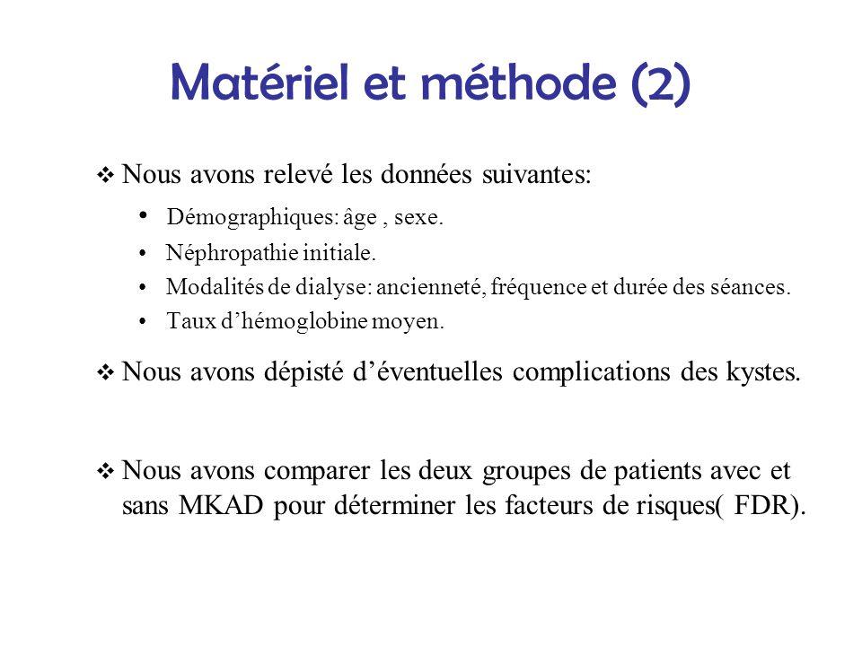 Matériel et méthode (2) Nous avons relevé les données suivantes: