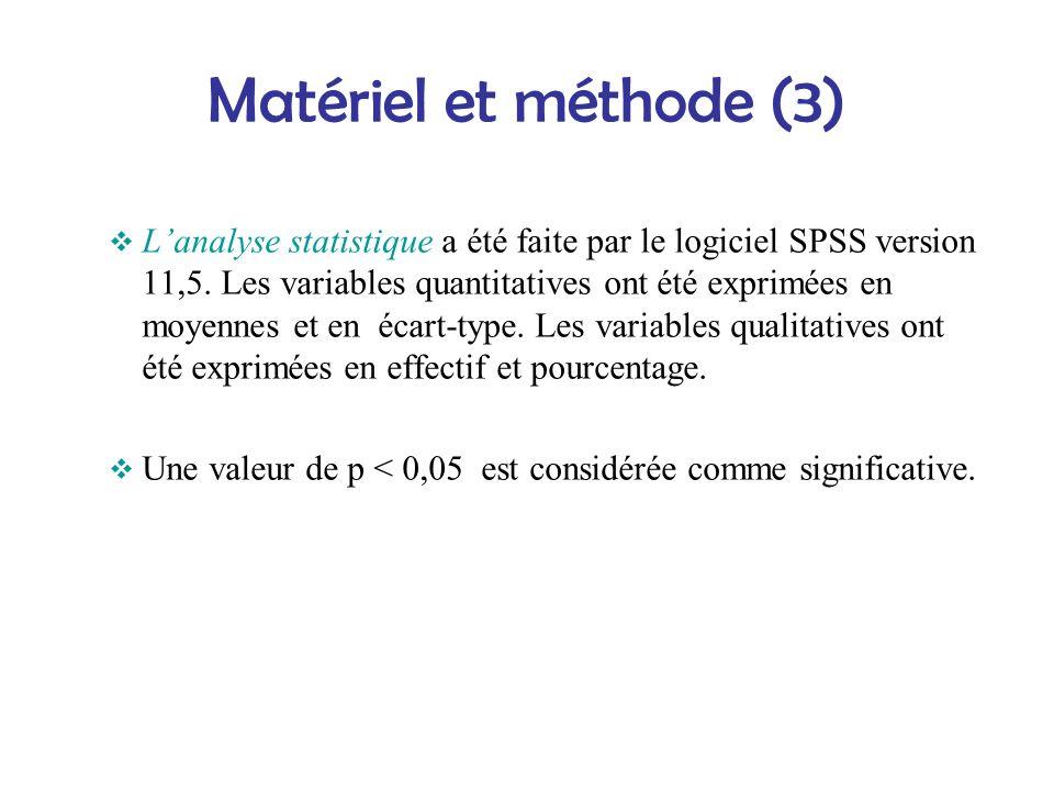 Matériel et méthode (3)