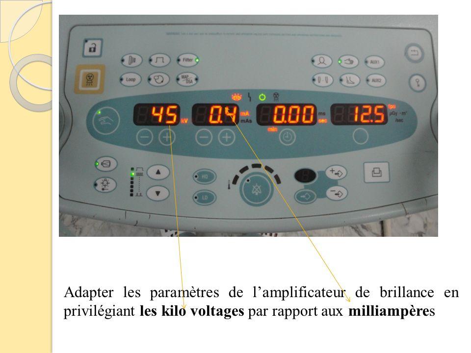 Adapter les paramètres de l'amplificateur de brillance en privilégiant les kilo voltages par rapport aux milliampères