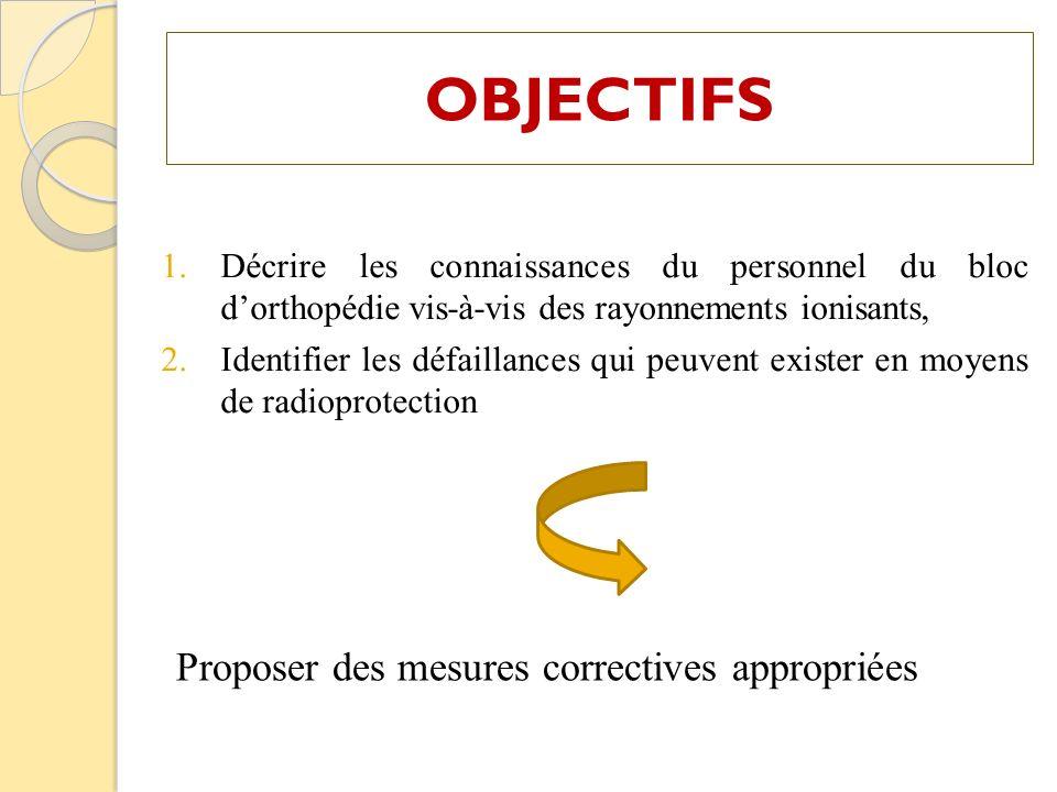 OBJECTIFS Proposer des mesures correctives appropriées