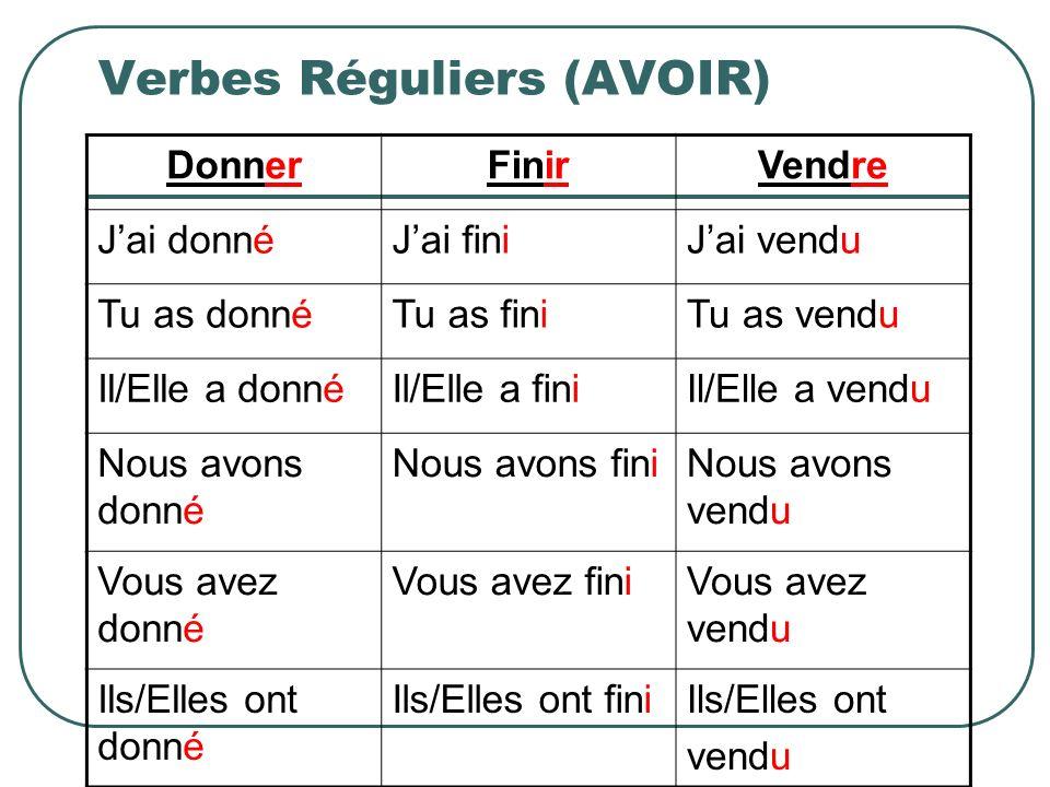 Verbes Réguliers (AVOIR)