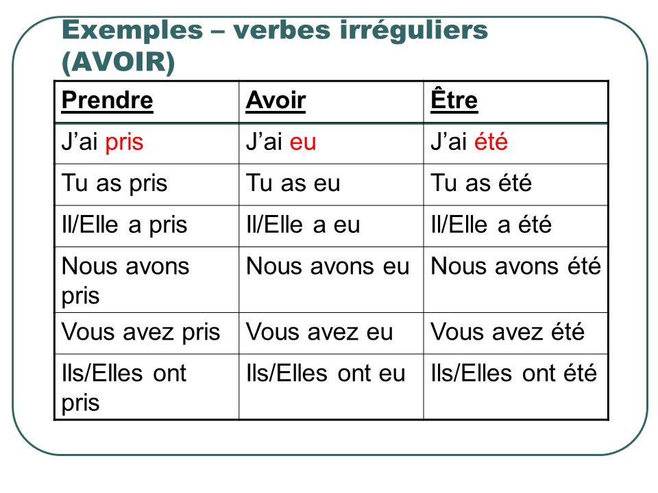 Exemples – verbes irréguliers (AVOIR)