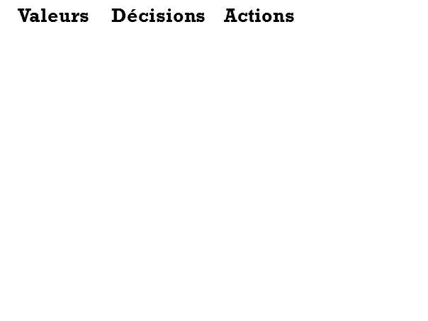 Valeurs Décisions Actions