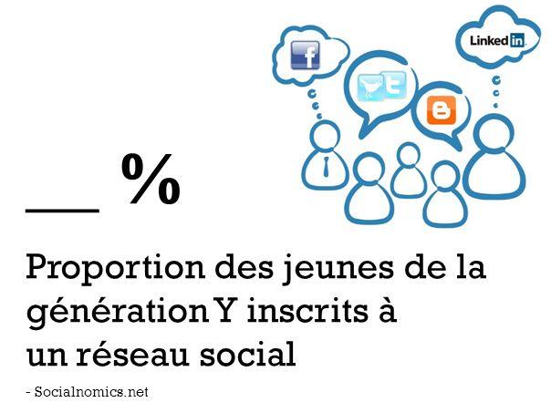 __ % Proportion des jeunes de la génération Y inscrits à un réseau social - Socialnomics.net