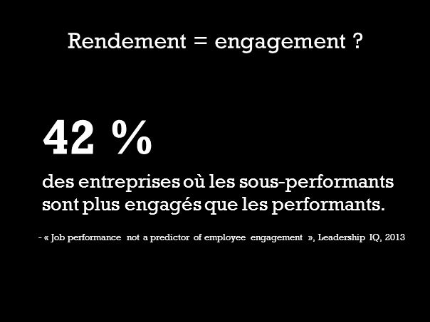Rendement = engagement
