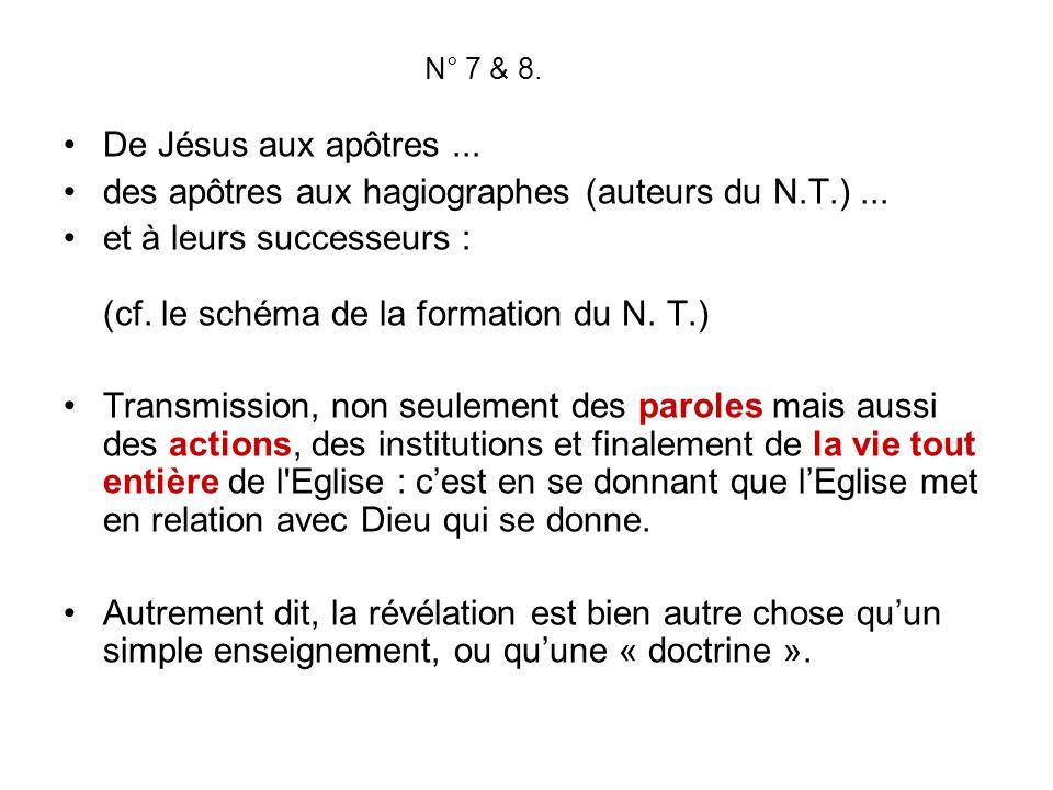 des apôtres aux hagiographes (auteurs du N.T.) ...