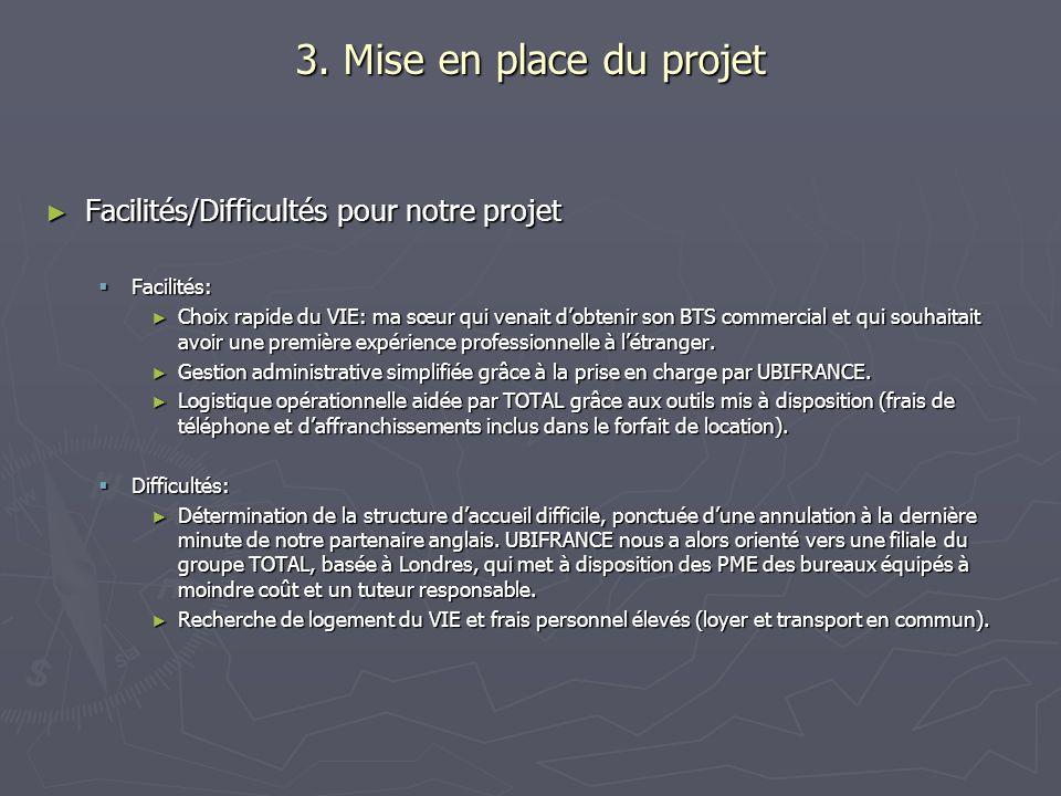 3. Mise en place du projet Facilités/Difficultés pour notre projet