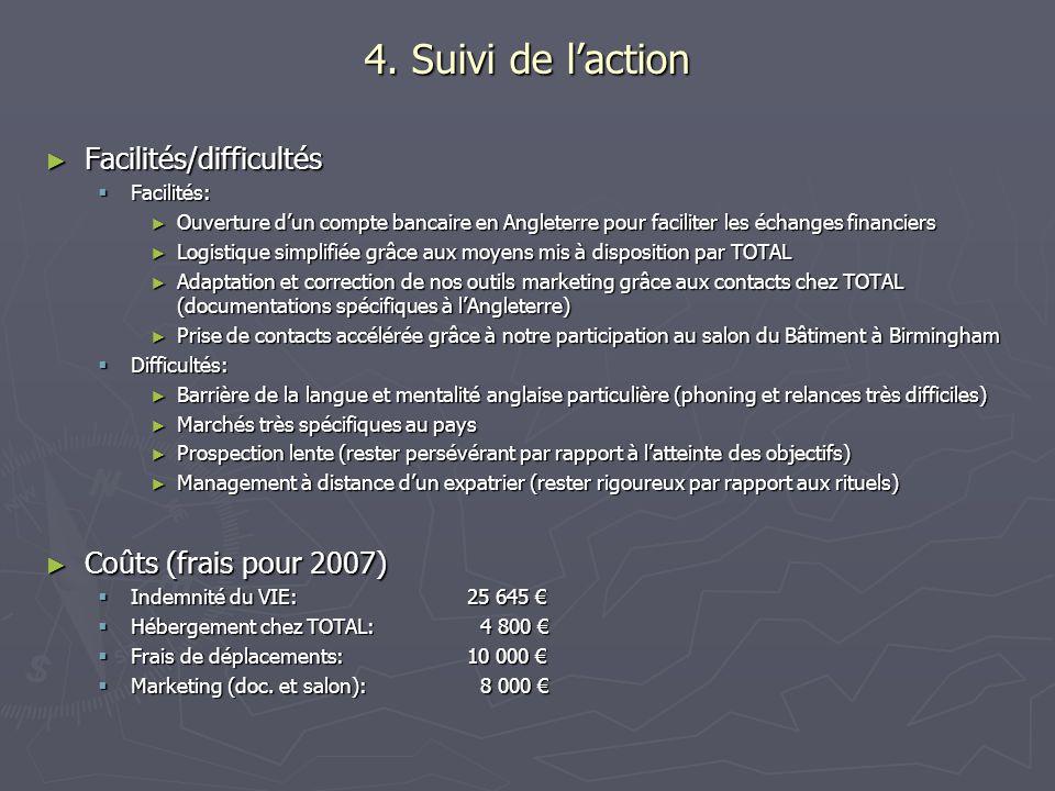 4. Suivi de l'action Facilités/difficultés Coûts (frais pour 2007)