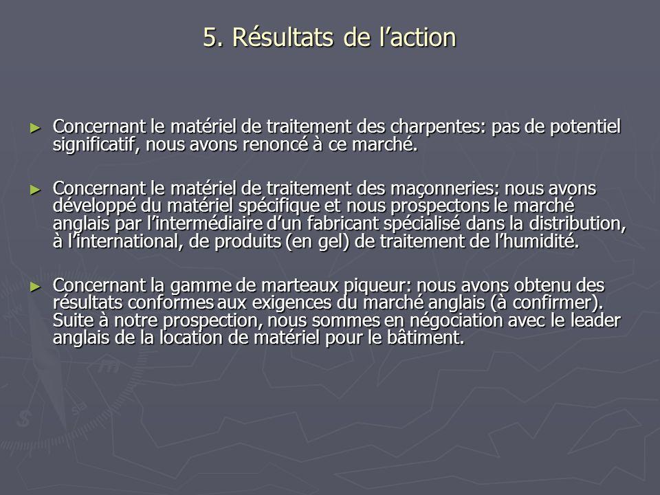 5. Résultats de l'action Concernant le matériel de traitement des charpentes: pas de potentiel significatif, nous avons renoncé à ce marché.