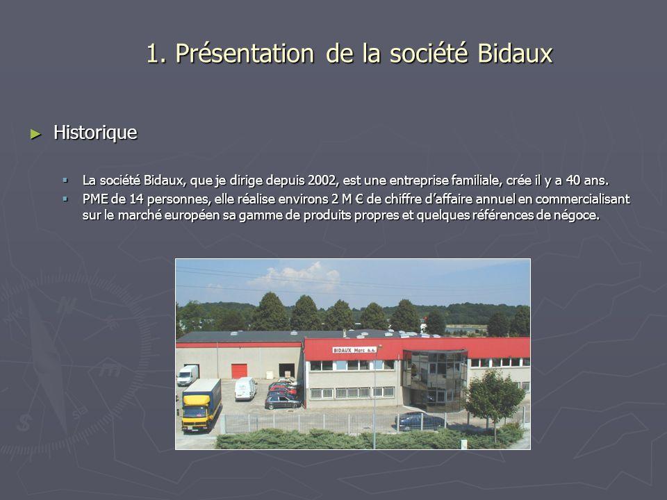 1. Présentation de la société Bidaux