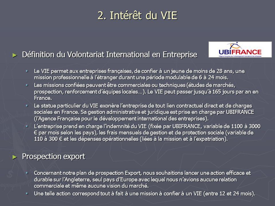 2. Intérêt du VIE Définition du Volontariat International en Entreprise.