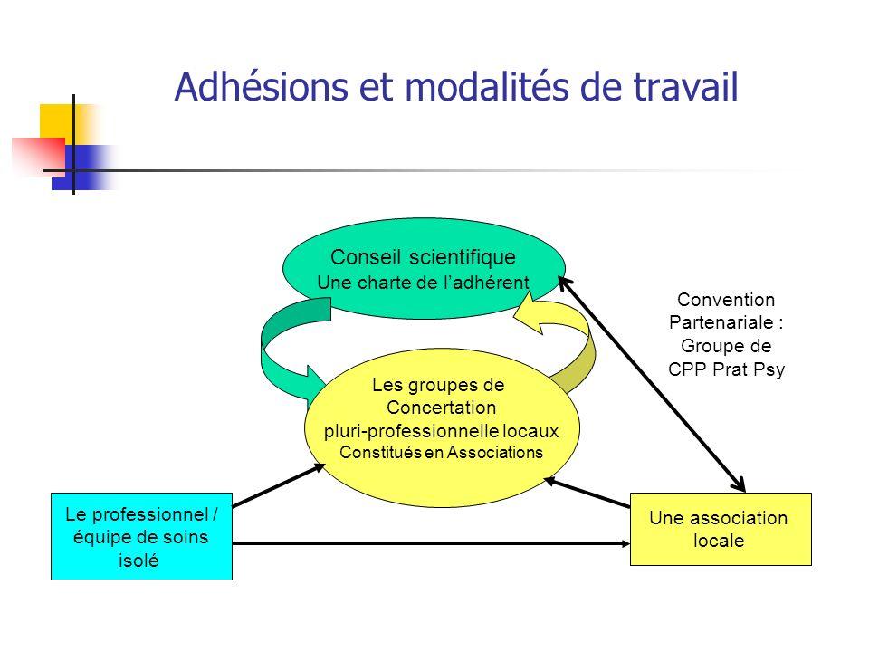 Adhésions et modalités de travail