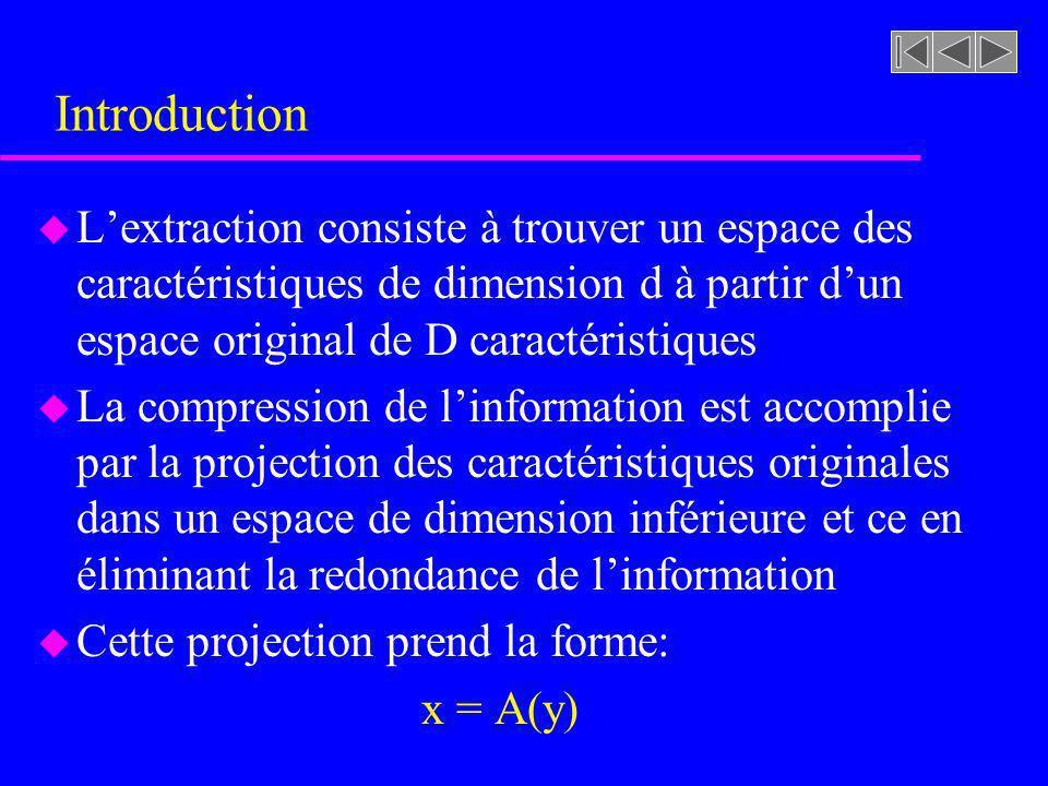 Introduction L'extraction consiste à trouver un espace des caractéristiques de dimension d à partir d'un espace original de D caractéristiques.