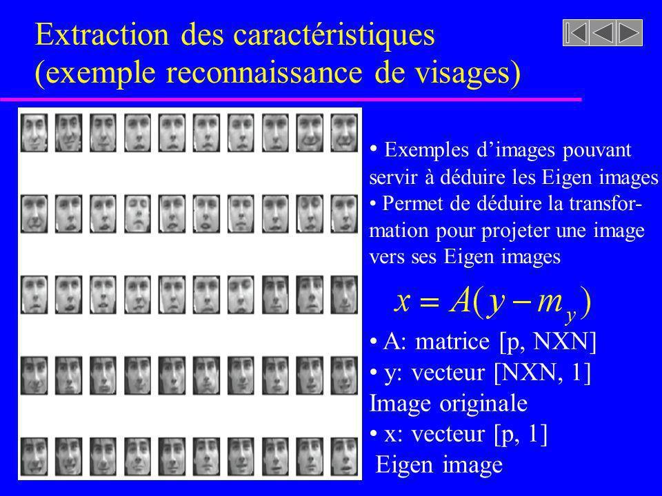 Extraction des caractéristiques (exemple reconnaissance de visages)
