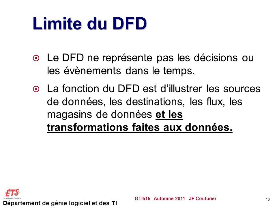 Limite du DFD Le DFD ne représente pas les décisions ou les évènements dans le temps.