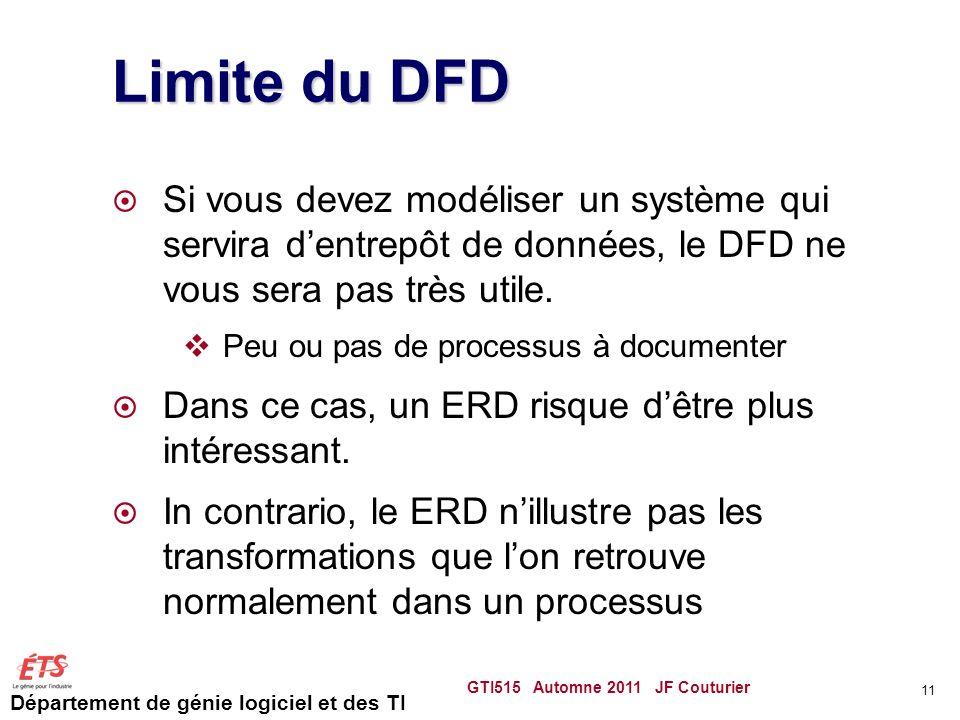 Limite du DFD Si vous devez modéliser un système qui servira d'entrepôt de données, le DFD ne vous sera pas très utile.