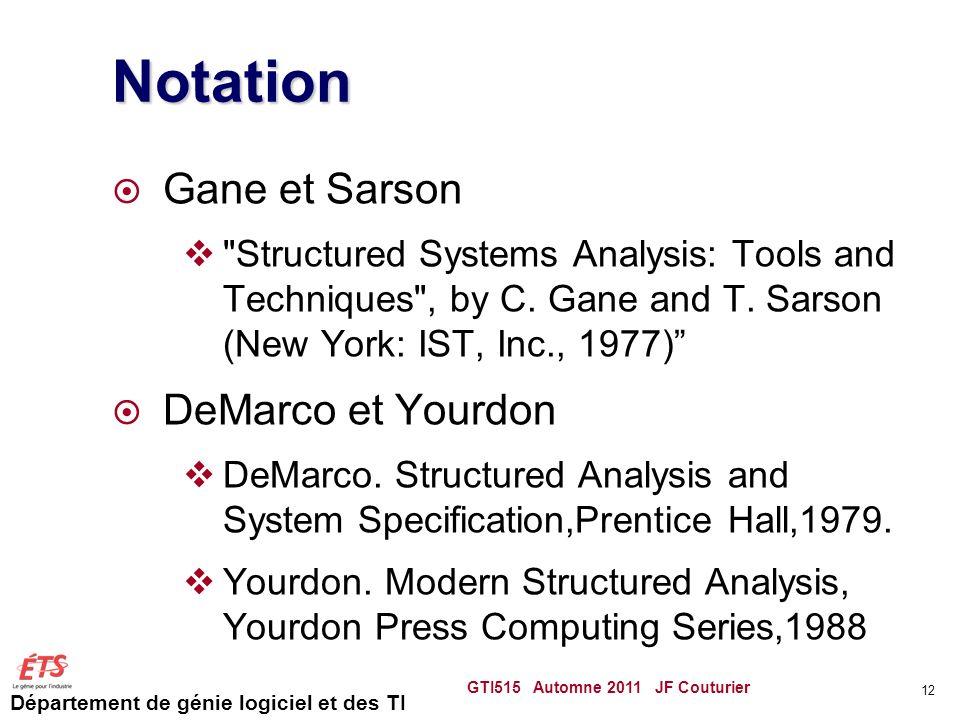 Notation Gane et Sarson DeMarco et Yourdon