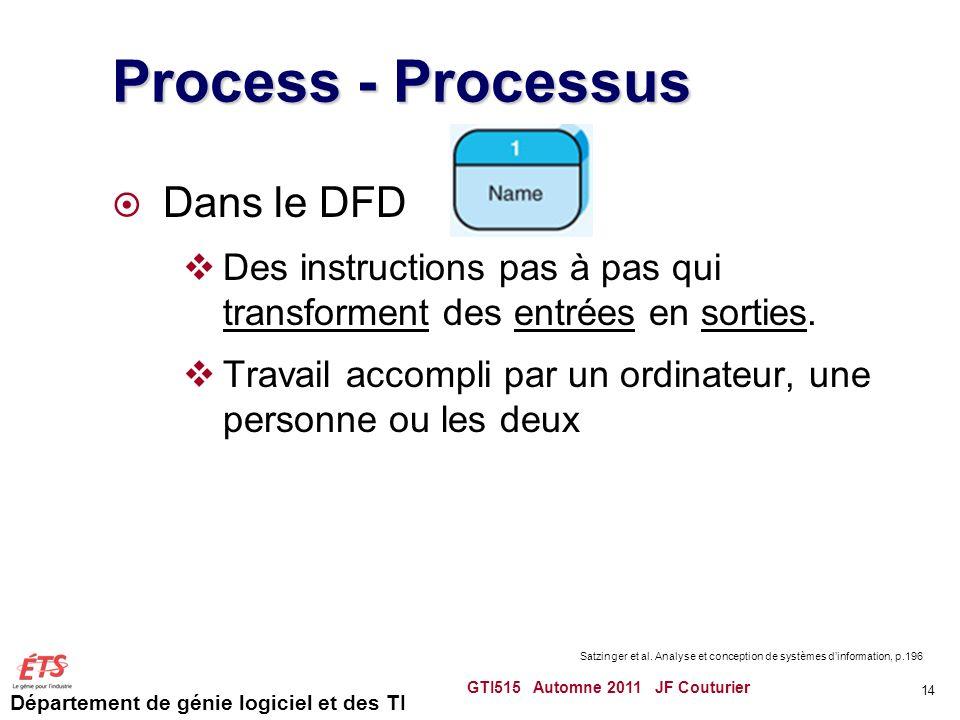 Process - Processus Dans le DFD
