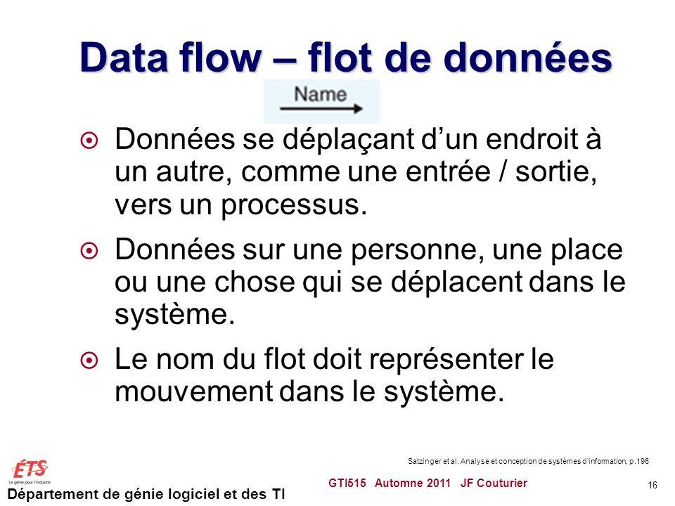 Data flow – flot de données