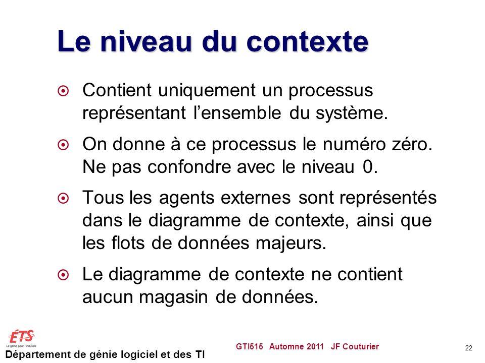 Le niveau du contexte Contient uniquement un processus représentant l'ensemble du système.