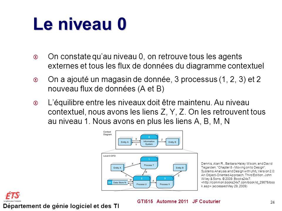 Le niveau 0 On constate qu'au niveau 0, on retrouve tous les agents externes et tous les flux de données du diagramme contextuel.