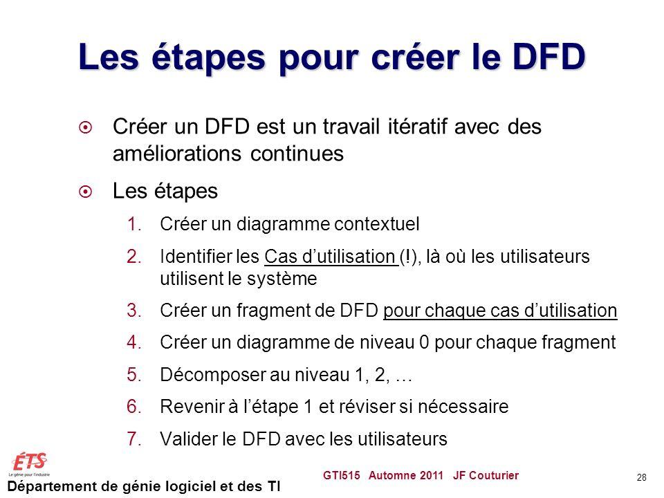 Les étapes pour créer le DFD