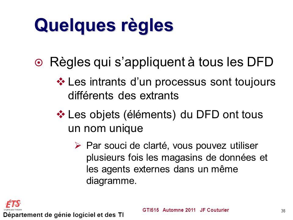 Quelques règles Règles qui s'appliquent à tous les DFD